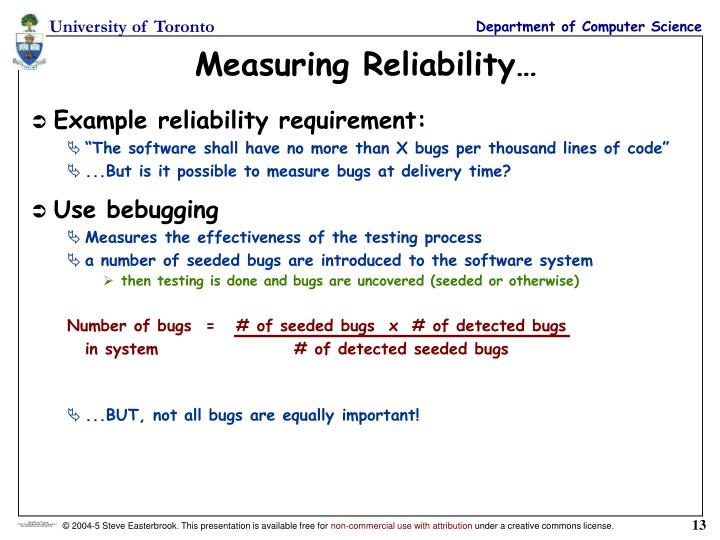 Measuring Reliability…