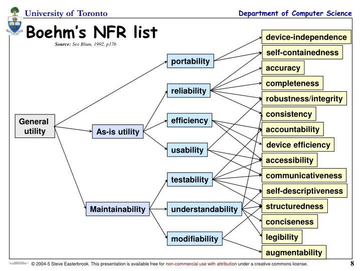 Boehm's NFR list
