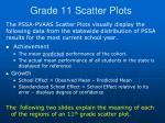 grade 11 scatter plots