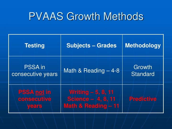 PVAAS Growth Methods