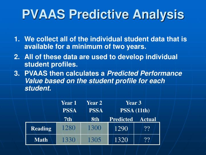 PVAAS Predictive Analysis