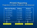 pvaas reporting projections to basic proficient and advanced