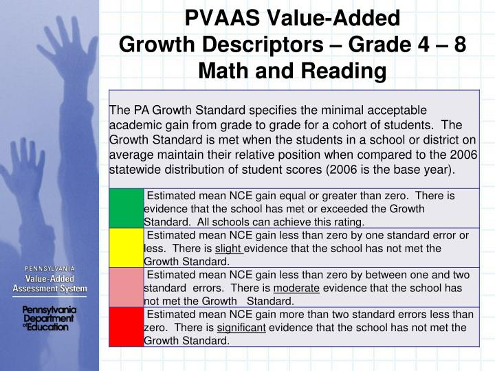 PVAAS Value-Added