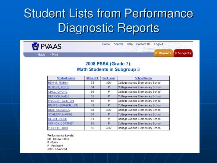 Student Lists from Performance Diagnostic Reports