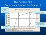 the scatter plot coordinate system for grade 11