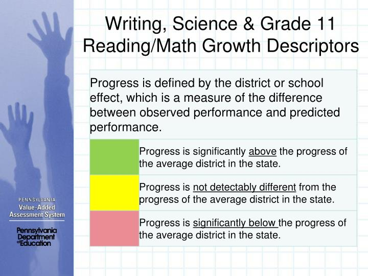 Writing, Science & Grade 11 Reading/Math Growth Descriptors
