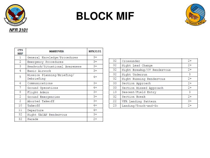 BLOCK MIF