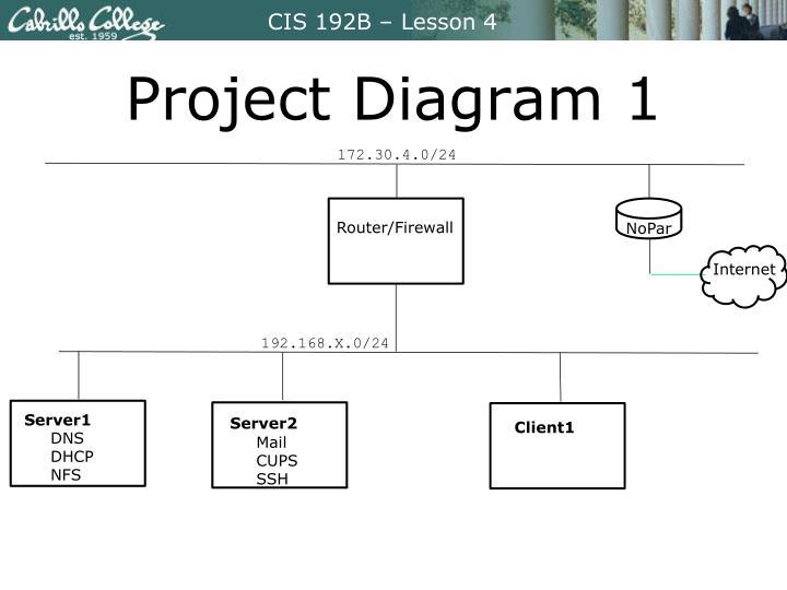 Project Diagram 1