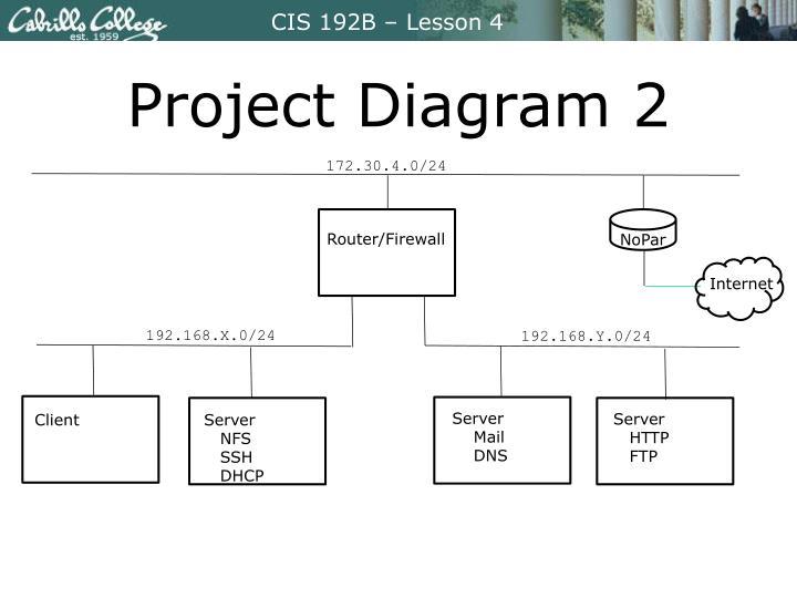 Project Diagram 2