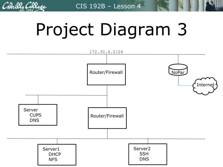 Project Diagram 3