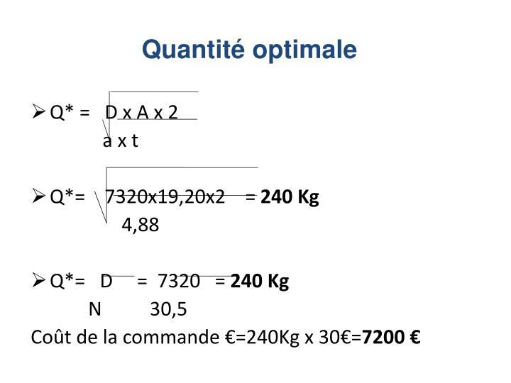 Quantité optimale