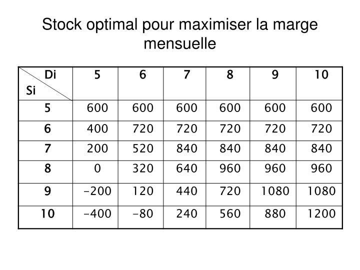 Stock optimal pour maximiser la marge mensuelle
