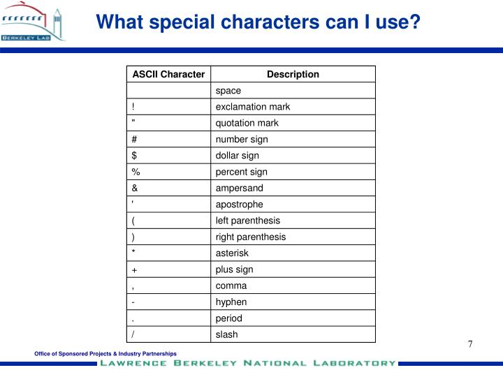 What special characters can I use?