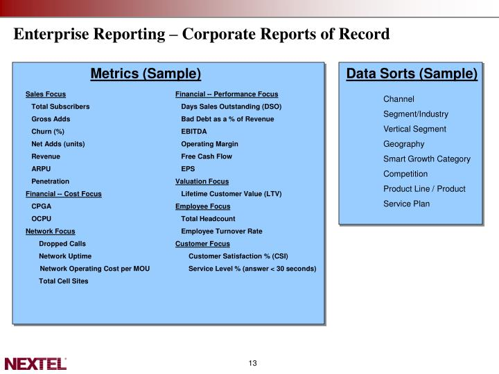 Enterprise Reporting – Corporate Reports of Record