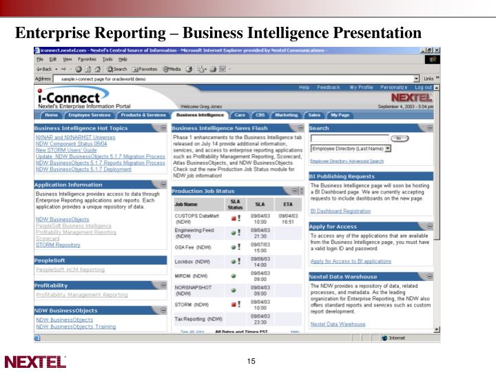 Enterprise Reporting – Business Intelligence Presentation