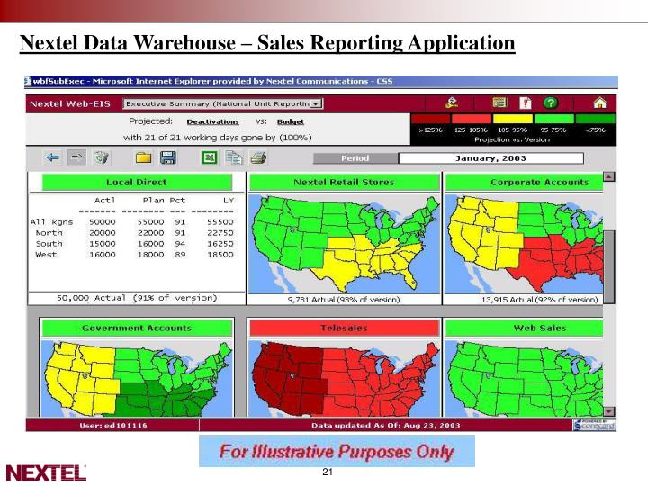 Nextel Data Warehouse – Sales Reporting Application
