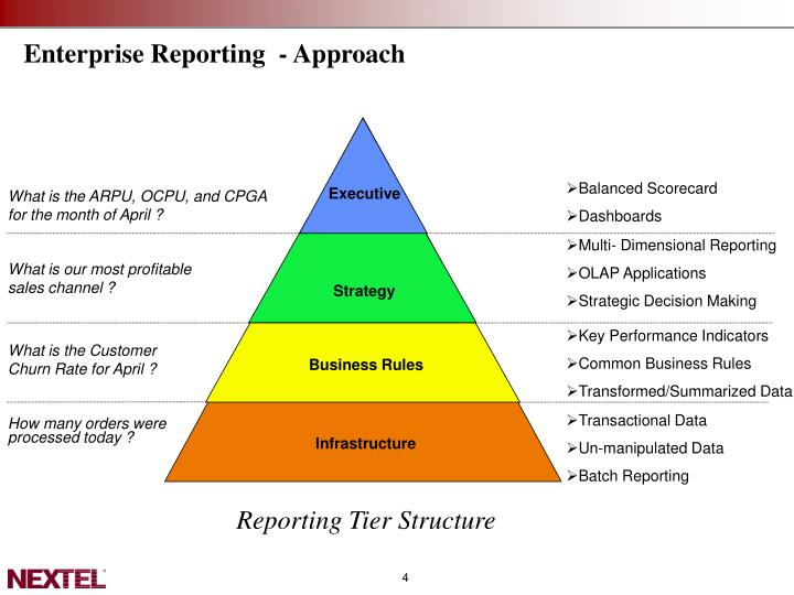 Enterprise Reporting  - Approach