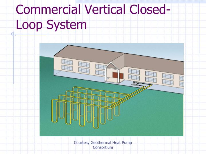 Commercial vertical closed loop system