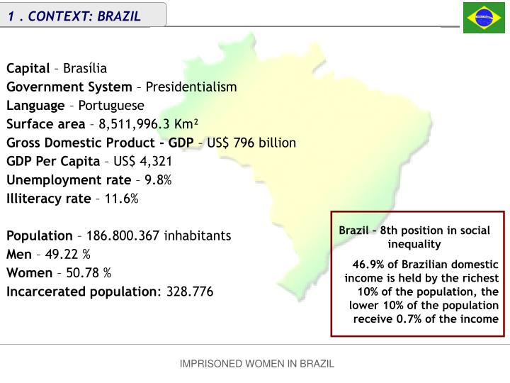 1 . CONTEXT: BRAZIL