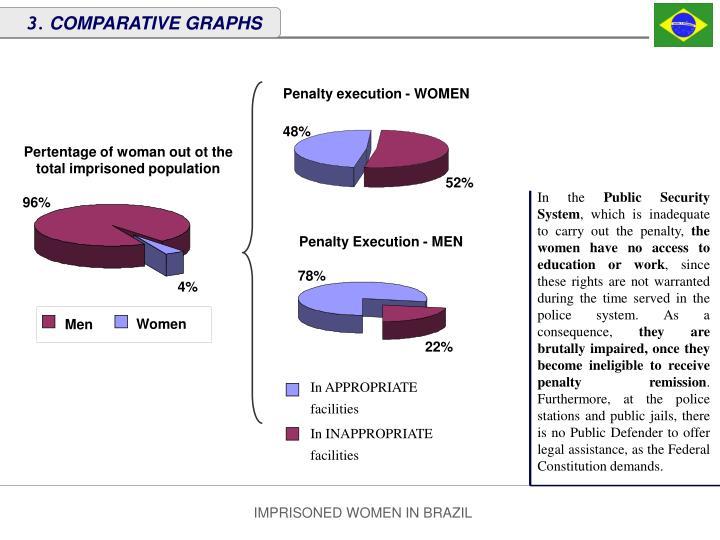 Penalty execution - WOMEN