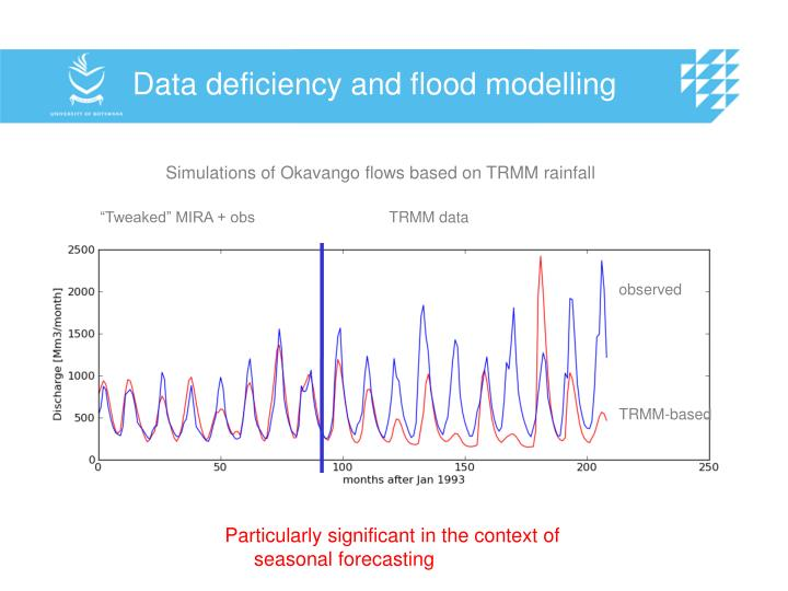 Data deficiency and flood modelling
