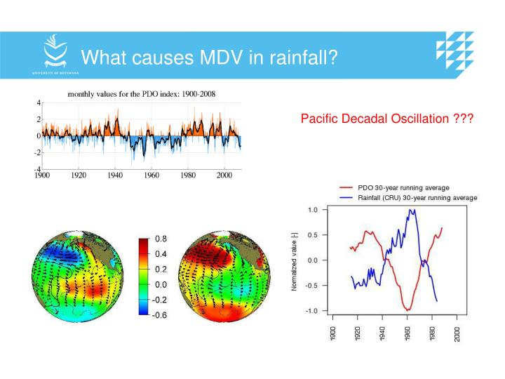 What causes MDV in rainfall?