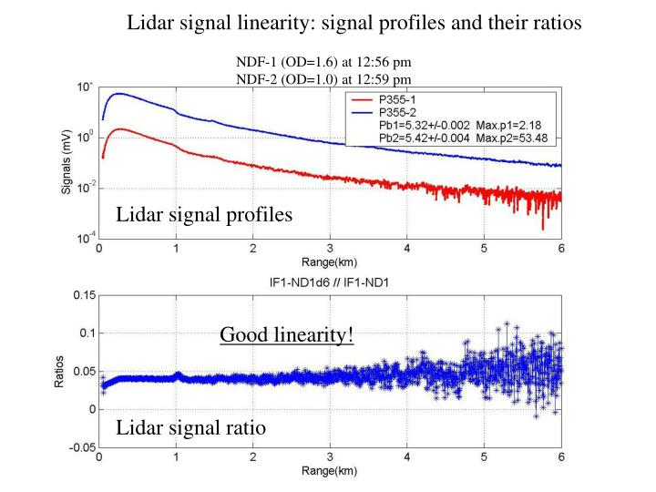Lidar signal linearity: signal profiles and their ratios