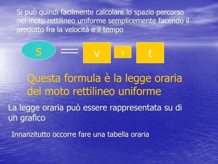 Si può quindi facilmente calcolare lo spazio percorso nel moto rettilineo uniforme semplicemente facendo il prodotto fra la velocità e il tempo