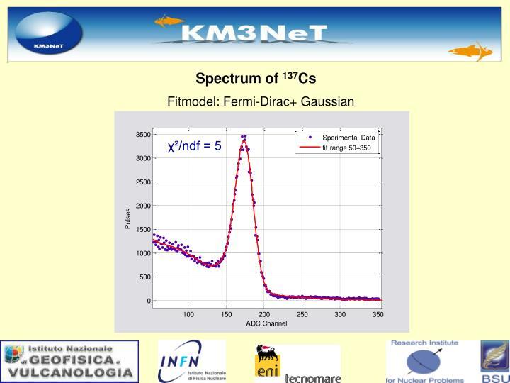 Spectrum of