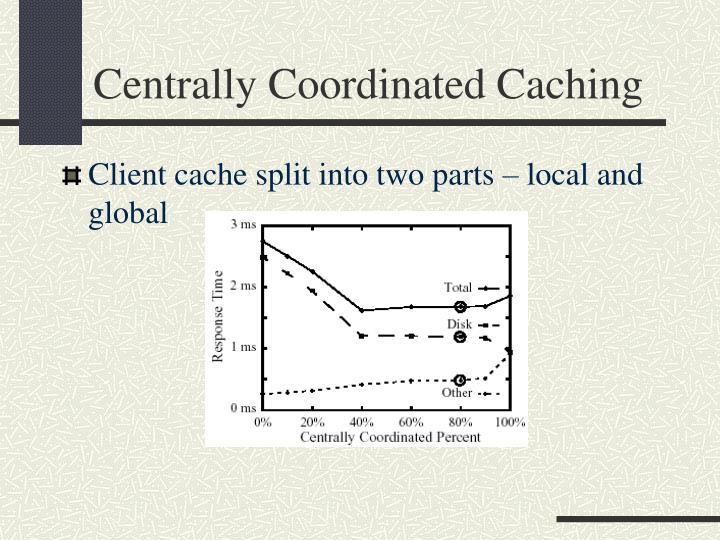 Centrally Coordinated Caching