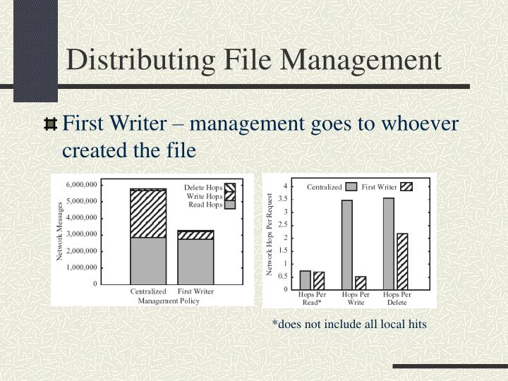 Distributing File Management