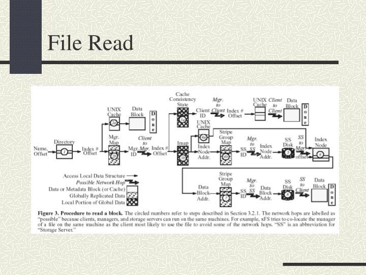 File Read