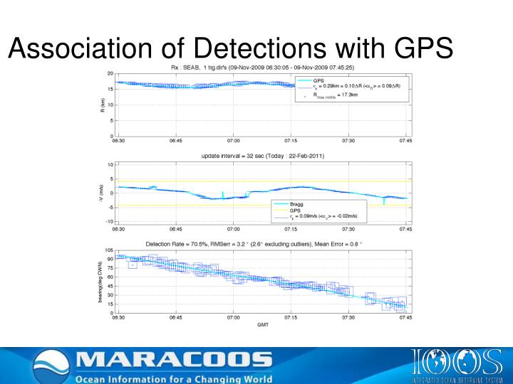 Association of Detections with GPS