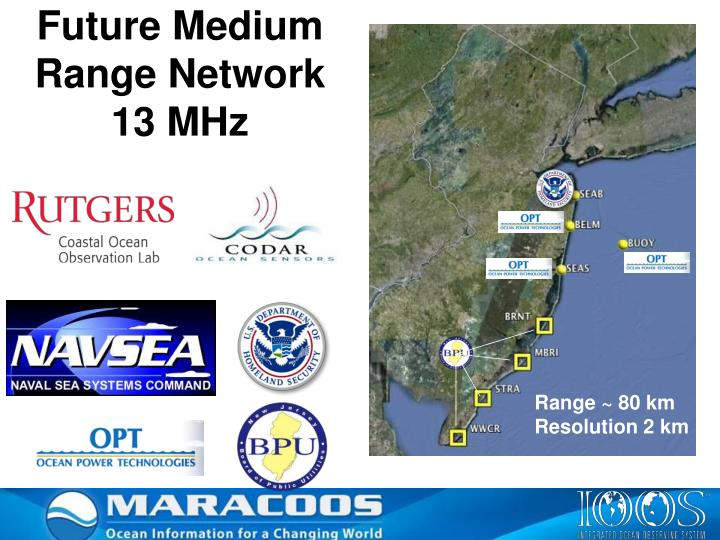 Future Medium Range Network