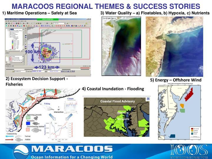 MARACOOS REGIONAL THEMES & SUCCESS STORIES