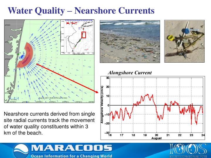 Water Quality – Nearshore Currents