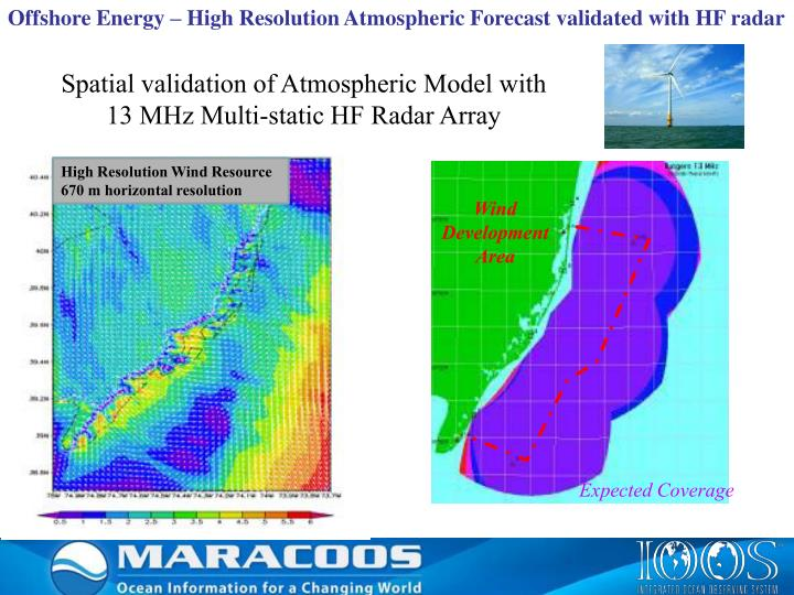 Offshore Energy – High Resolution Atmospheric Forecast validated with HF radar