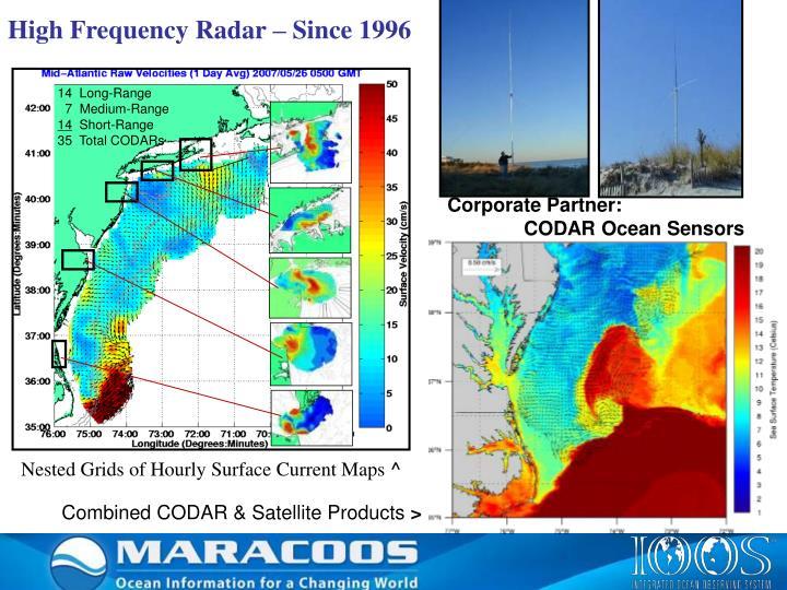 High Frequency Radar – Since 1996