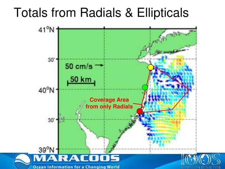 Totals from Radials & Ellipticals