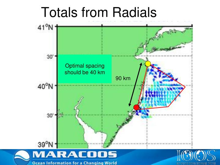 Totals from Radials