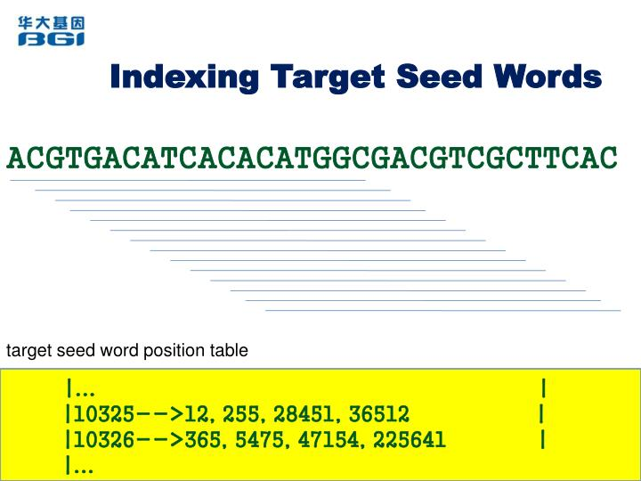 Indexing Target Seed Words