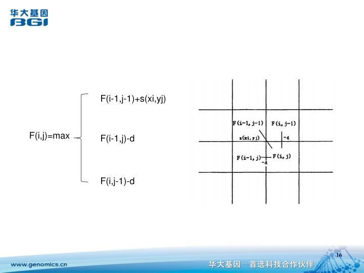 F(i-1,j-1)+s(xi,yj)