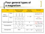 four general types of a magnetism