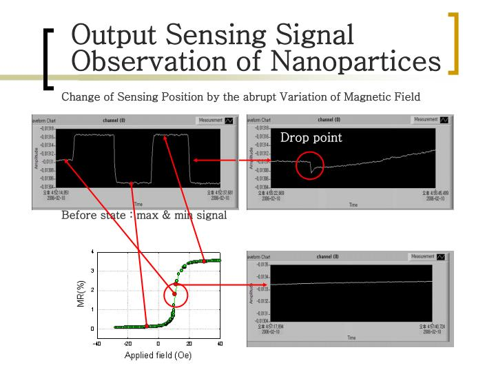 Output Sensing Signal Observation of Nanopartices