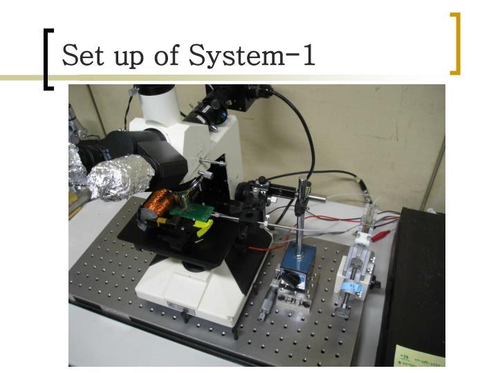Set up of System-1