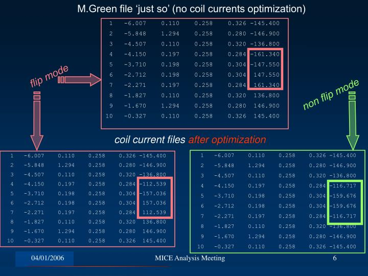 M.Green file 'just so' (no coil currents optimization)