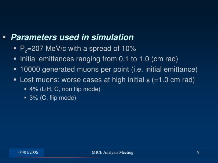 Parameters used in simulation