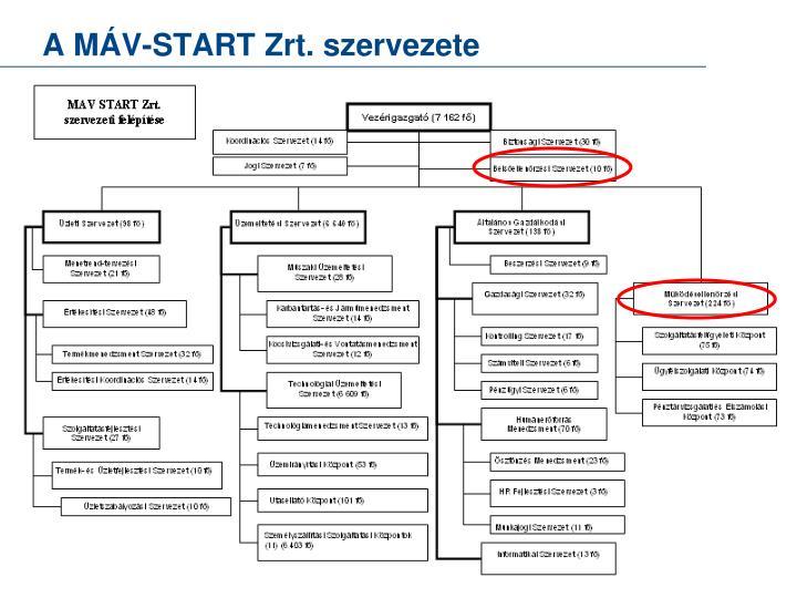 A MÁV-START Zrt. szervezete