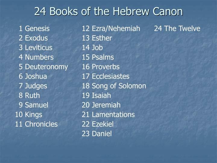24 Books of the Hebrew Canon