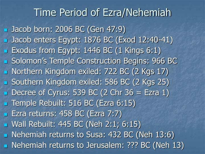 Time Period of Ezra/Nehemiah